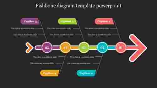 Fishbone diagram template PowerPoint presentation
