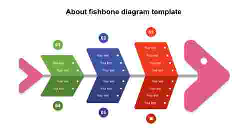 Process Fishbone Diagram Template Powerpoint