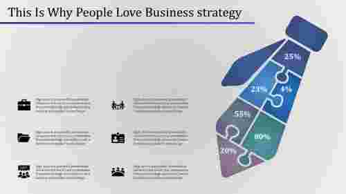 Tie Model business strategy template