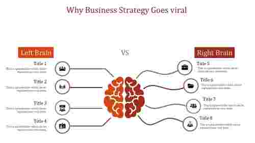 Business strategy template-brain model