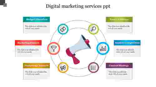 digital marketing services PPt