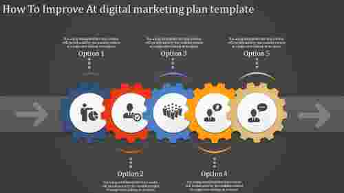 Horizontal Digital Marketing Plan Template
