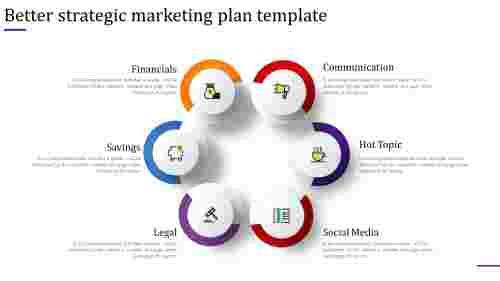 Topstrategicmarketingplantemplate