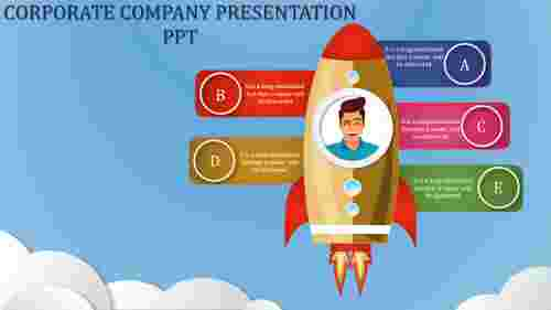A five noded corporate company presentation PPT