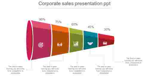 corporate sales presentation ppt-Horizontal Funnel shaped