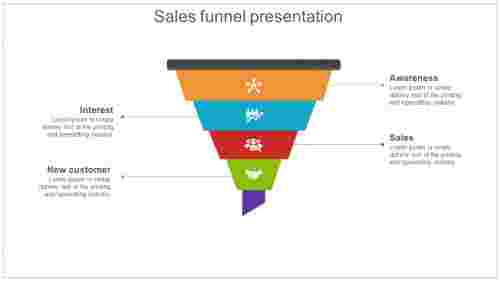 Best simple sales funnel presentation