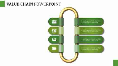 ValueChainPowerpoint-2Columned