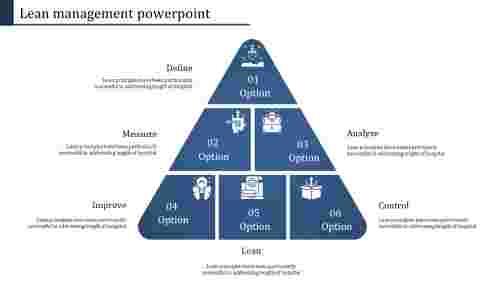 Asixnodedleanmanagementpowerpoint