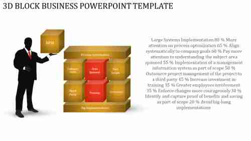 Aonenoded3DBLOCKBUSINESSPOWERPOINTTEMPLATE