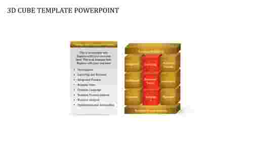 A eight noded 3D CUBE TEMPLATE POWERPOINT