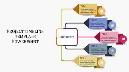 innovative project timeline template powerpoint