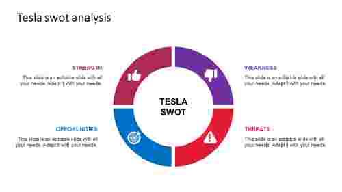 Teslaswotanalysis