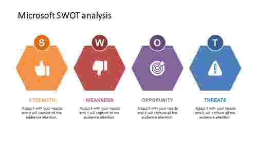 SimpleMicrosoftSWOTanalysisPowerPoint