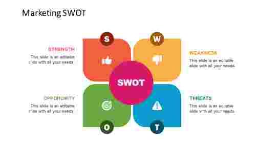 MarketingSWOTPowerPointtemplate