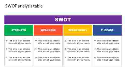 EditableSWOTanalysistablePowerPoint