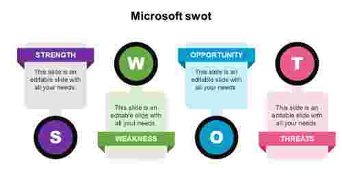 Microsoftswotanalysismodelforbusiness