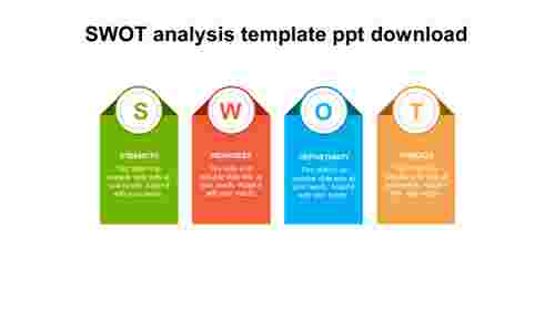 Use SWOT analysis template ppt download