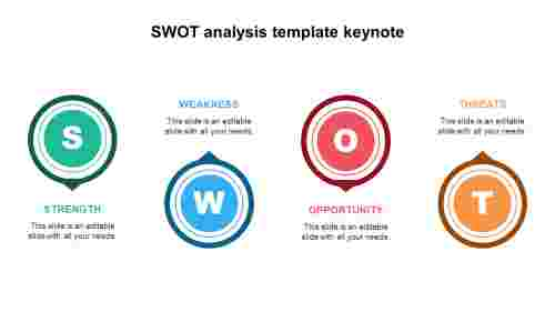 SWOT analysis template keynote designs