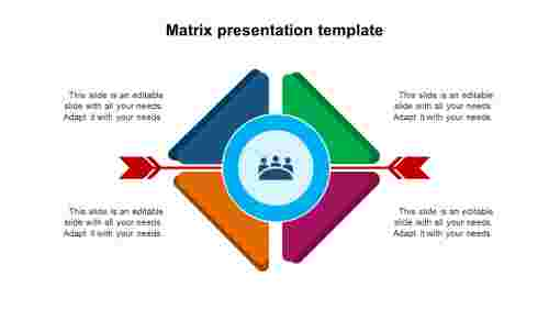 Editablematrixpresentationtemplate