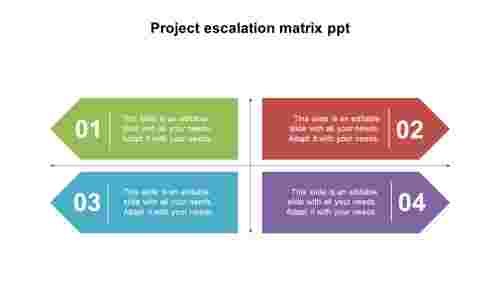 Projectescalationmatrixpptmodel