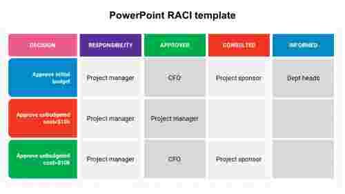 EditablePowerPointracitemplate