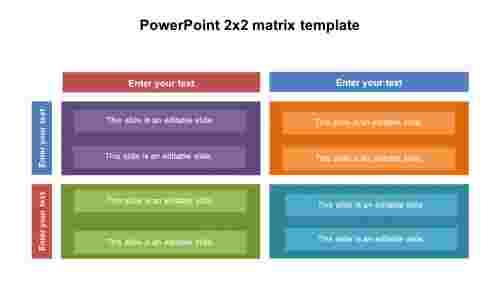 EditablePowerPoint2x2matrixtemplate