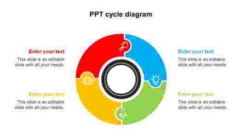 PPT cycle diagram templates