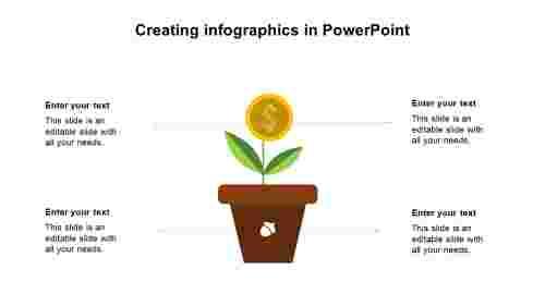 CreatinginfographicsinPowerPointpresentation