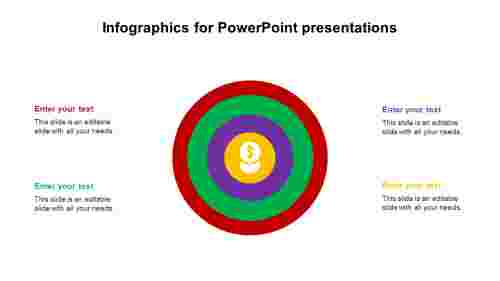 InfographicsforPowerPointpresentationsincirclemodel