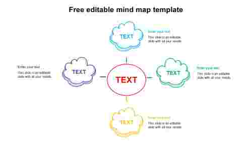 Free editable mind map template diagram