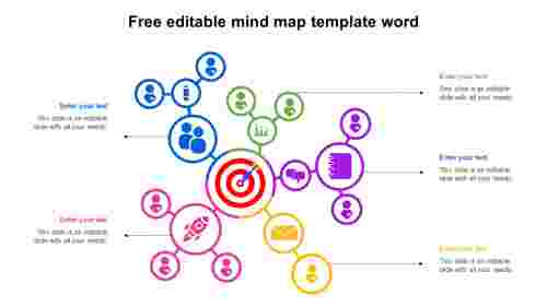 Free editable mind map template word diagrams