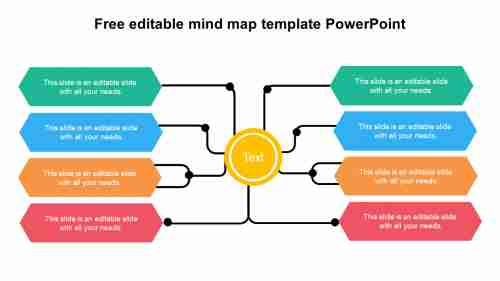 Free editable mind map template PowerPoint designs