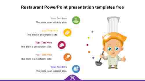 Elegant Restaurant PowerPoint presentation templates free