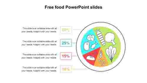 Free%20food%20PowerPoint%20slides%20template