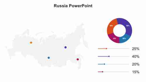 Russia%20PowerPoint%20templates
