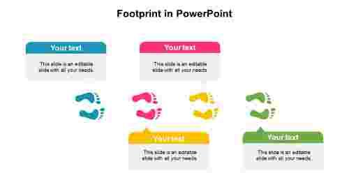 FootprintinPowerPointpresentation
