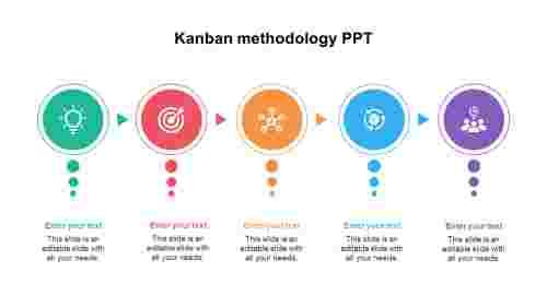 Kanban%20methodology%20PPT%20diagrams