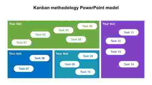 Kanban%20methodology%20PowerPoint%20model%20templates