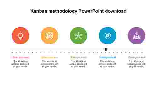 Kanban%20methodology%20PowerPoint%20download%20templates
