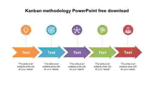 Kanban%20methodology%20PowerPoint%20free%20download%20templates
