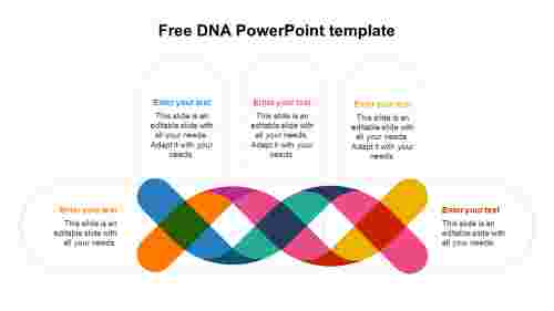 Free DNA PowerPoint template