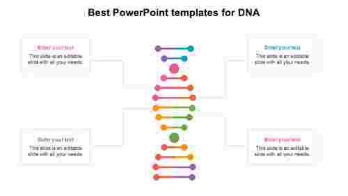 Best PowerPoint templates for DNA