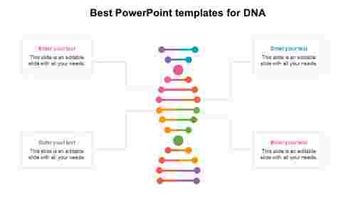 BestPowerPointtemplatesforDNAdownload