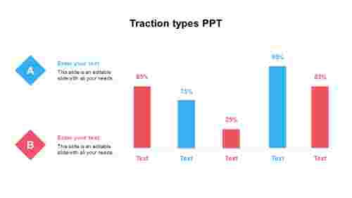 Traction types PPT