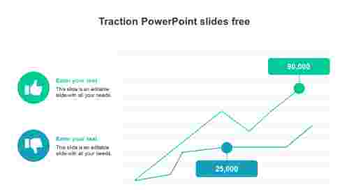 Traction PowerPoint slides free