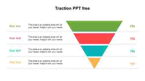 Traction PPT free