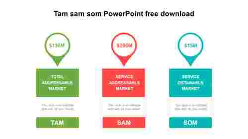 Simple%20Tam%20sam%20som%20PowerPoint%20free%20download