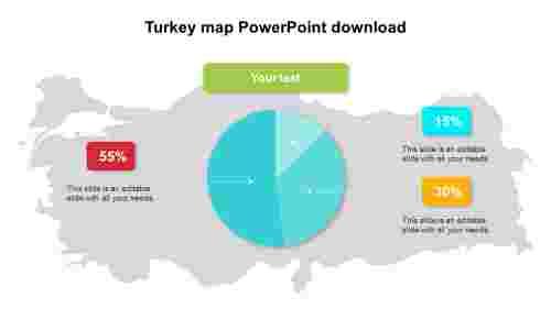 SimpleTurkeymapPowerPointdownload