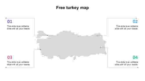 FreeturkeymapPPT