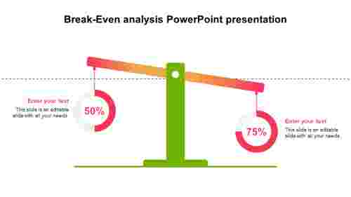 Break-Even analysis PowerPoint presentation